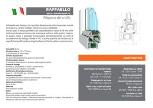 Sistema Raffaello: finestre e infissi in PVC